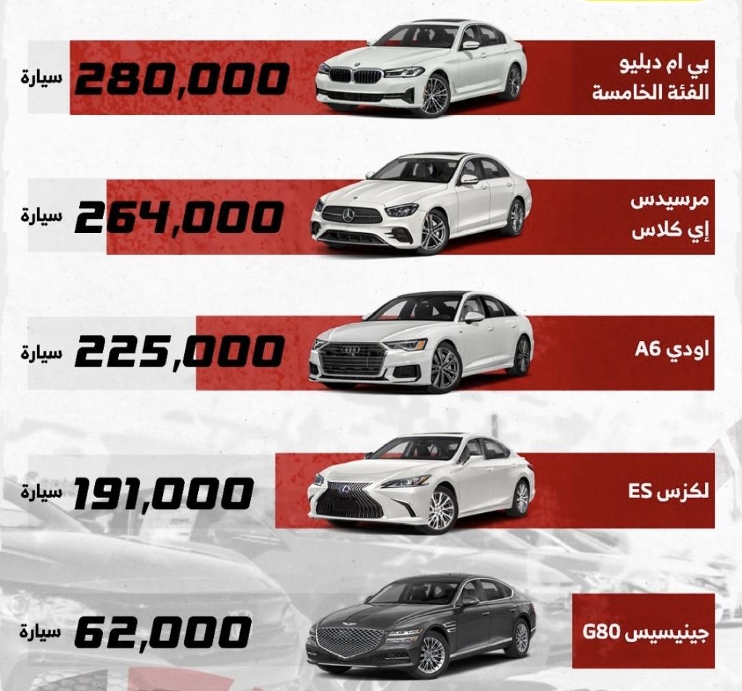 اكثر سيارة سيدان فاخرة متوسطة مبيعن حول العالم.... تابع